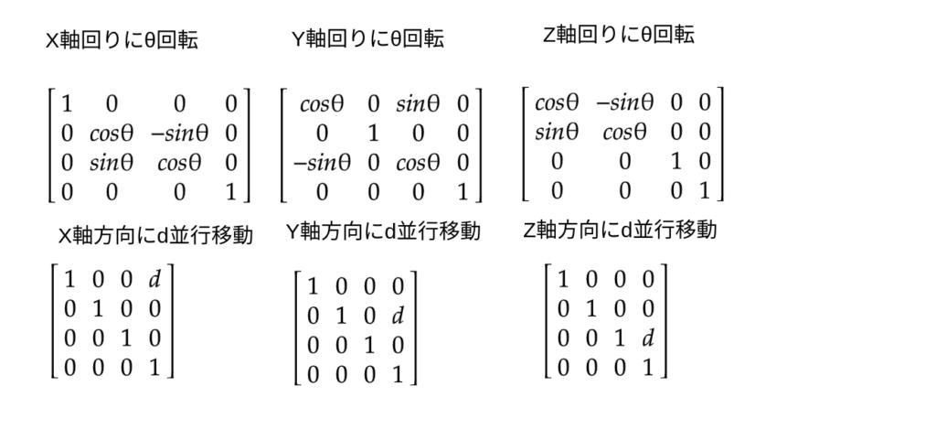 6つの行列を使ってリンクの位置を計算