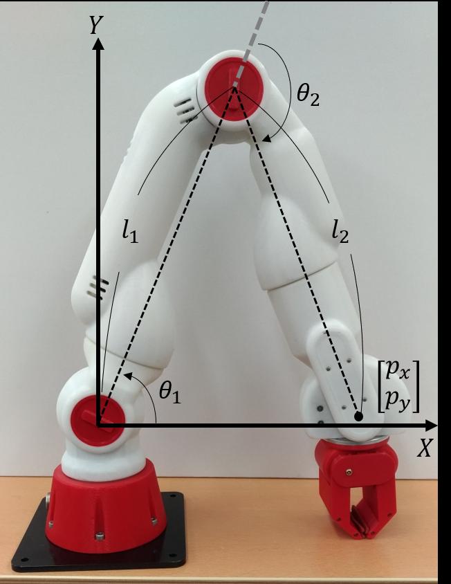 Cで実装する「実践ロボット制御」[2] 〜2自由度ロボットの順運動学と逆運動学〜