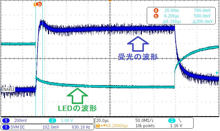 ノイズが汚くて見苦しいのですが記録しておきたい波形。ちなみにLEDの5V系は綺麗なものなので、何となく原因が絞り込めてきますよね?