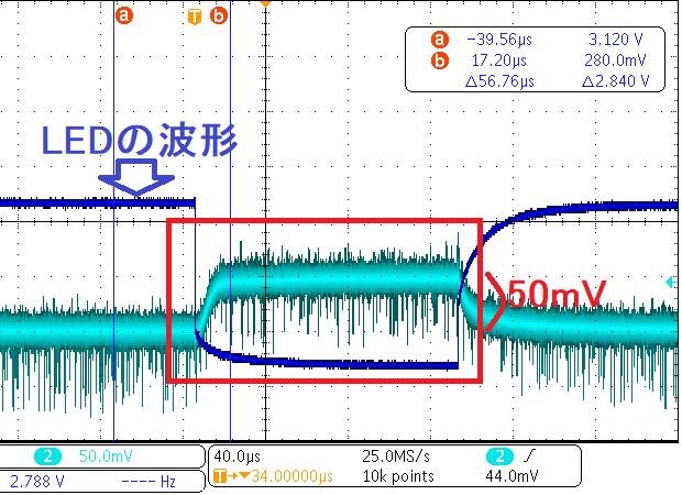 ノイズまみれ&信号レベルが低すぎて、ひかえめに見てゴミかな?というデータしか取れなさそうでつらい