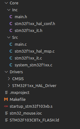 ファイルの構成