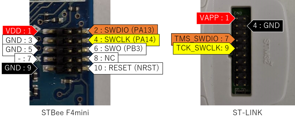 ST-LINKと接続