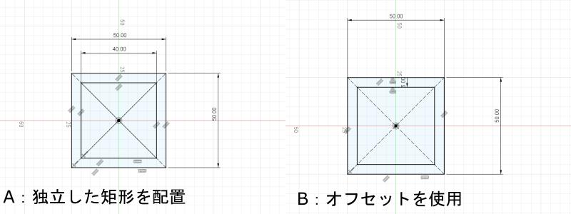 Aは外側と内側の矩形が独立した寸法、Bは内側の矩形が外側の矩形のオフセットとして定義