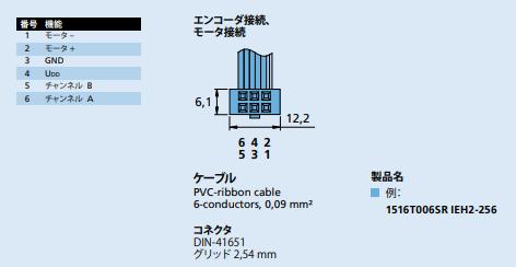 エンコーダーの接続情報