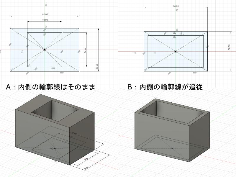 あとから枡の外径を変更したい場合、Bは外側の寸法を変更すれば内側の輪郭線も追従、Aはそのまま