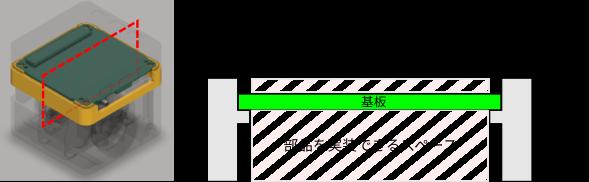 拡張モジュールを重ねると、各モジュールの「基板の下側」にスペースが生まれるような構造