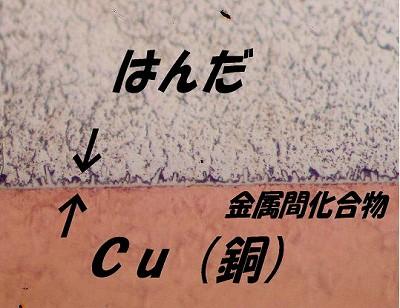金属間化合物の図