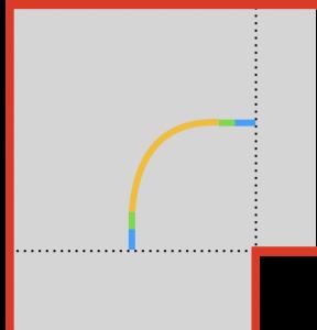 直進区画(青)、加速区画(緑)、等角速度区画(黄)、減速区画(緑)、直進区画(青)