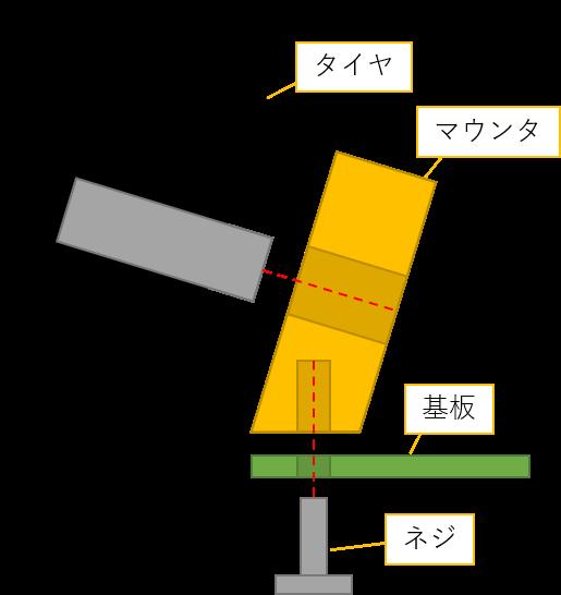 マウンタの固定構造