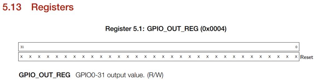 GPIO_OUT_REG register